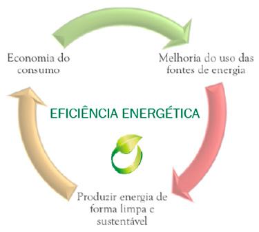 domo-energy4